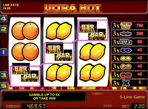 スロット賞Ultra Hot