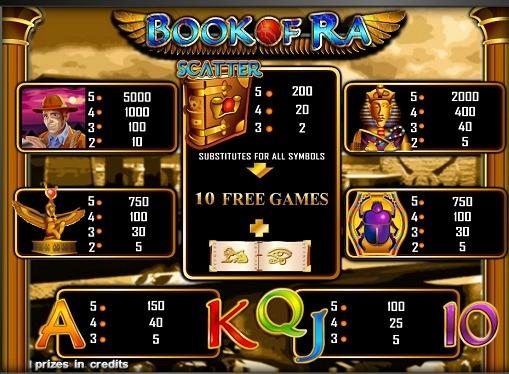 支払いテーブルスロットBook of Ra