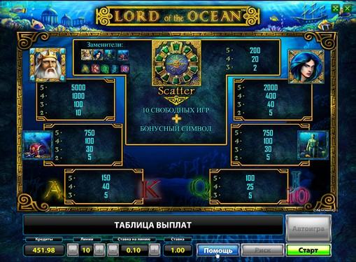 スロットのロゴLord of the Ocean